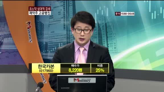 한국카본(017960)