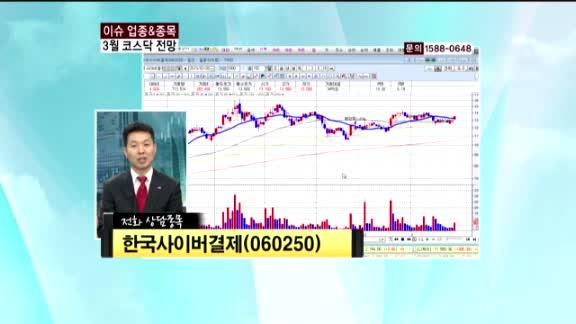 한국사이버결제(060250)