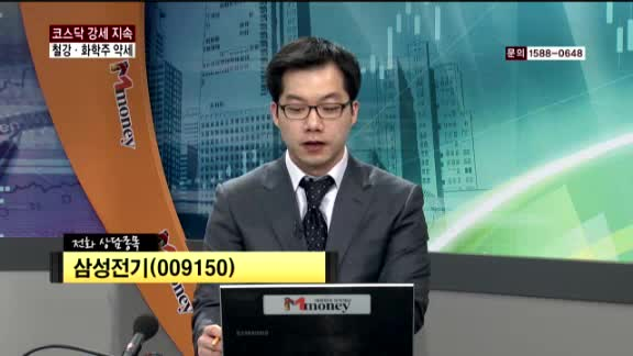 삼성전기(009150)