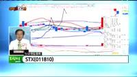 [대박쇼60분] 신규편입종목 : STX(011810), STX중공업(071970)