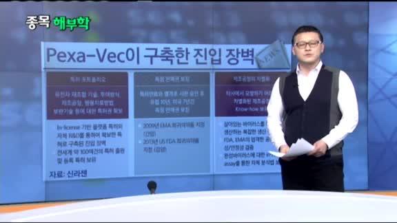 [김진우의 종목 해부학]오늘장 종목 추천주