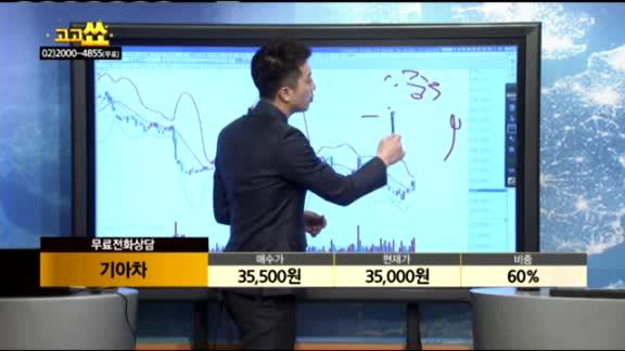 [종목상담]기아차(000270)