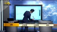 [종목상담] 신원(009270)