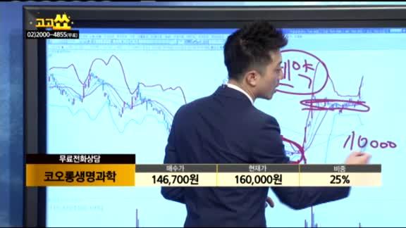 [종목상담] 코오롱생명과학(102940)