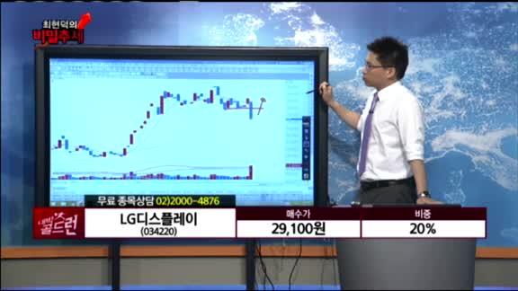 [종목상담] LG디스플레이(034220)