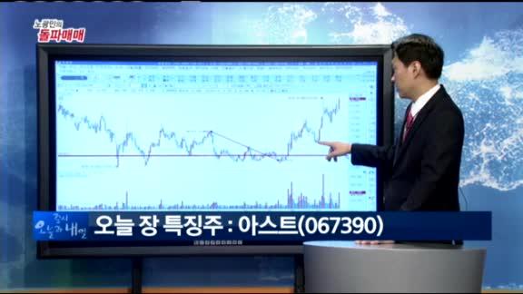 [노광민의 돌파매매] 아스트(067390)