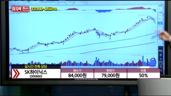 [종목상담] SK하이닉스(000660)