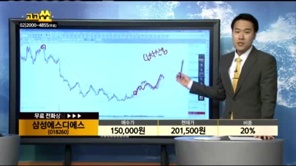 [종목상담]삼성에스디에스(018260)