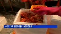 4인 가구 김장비용 23만7천 원…전주 대비 3.8%↑
