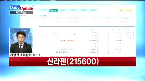 [데일리 업데이트] 20171124_상위 조회 종목 TOP10