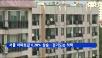 서울 아파트값 0.28% 상승…경기도는 하락