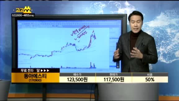 [종목상담]동아에스티(170900)