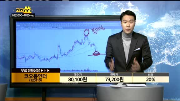 [종목상담]코오롱인더(120110)