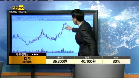 [종목상담]디오(039840)