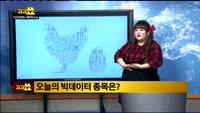 [종목 빅데이터] KODEX코스닥 150선물 인버스(251340)