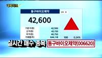 [김용환의 대박차트]동구바이오제약(006620),일진다이아(081000)