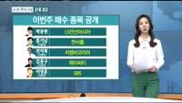 [남다른 대결 1대 10]애니젠(196300)