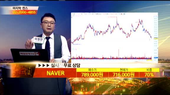 [종목상담] NAVER(035420)