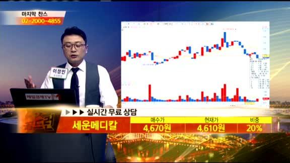 [종목상담] 세운메디칼(100700)
