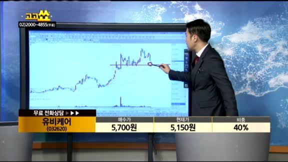 [종목상담]유비케어(032620)