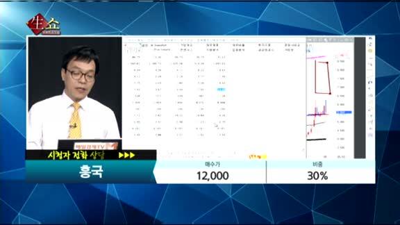 [종목상담]흥국(010240)