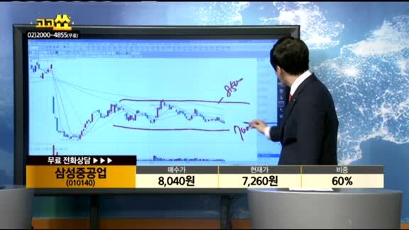 [종목상담]삼성중공업(010140)