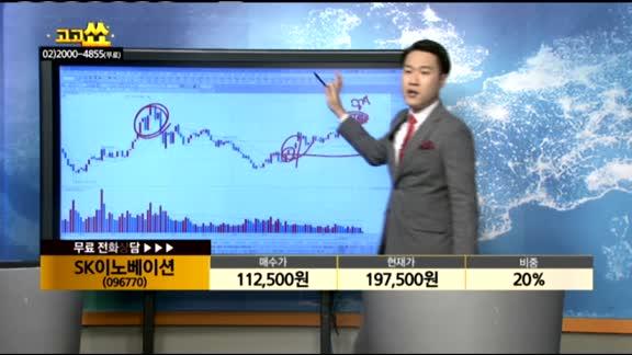 [종목상담]SK이노베이션(096770)