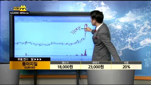[종목상담]동아지질(028100)