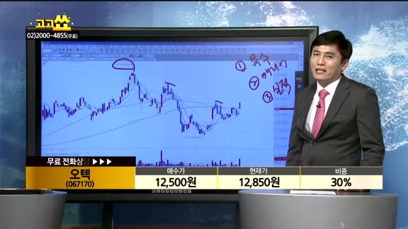 [종목상담]오텍(067170)