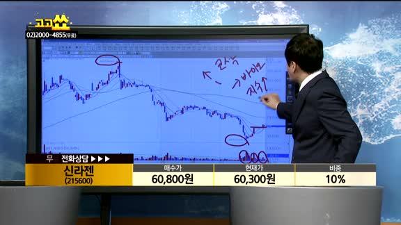 [종목상담]신라젠(215600)
