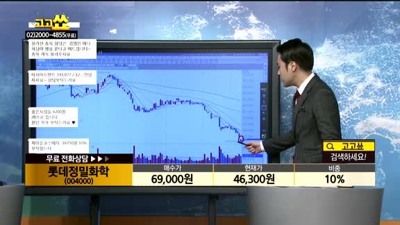 [종목상담]롯데정밀화학(004000)