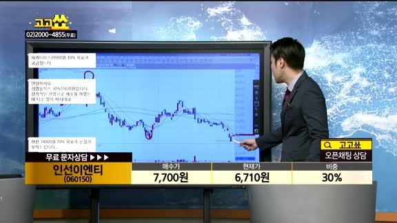 [종목상담]인선이엔티(060150)
