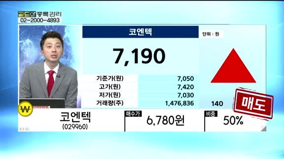[골드의 종목관리] 한국카본(017960), 누리텔레콤(040160), 코엔텍(029960), GS건설(006360)