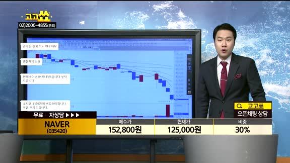 [종목상담]NAVER(035420)