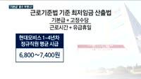 [현대모비스 논란 ①] '최저임금 미달' 오명…'기본급' 꼼수 부렸나?