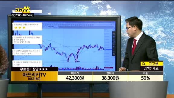 [종목상담]아프리카TV(067160)