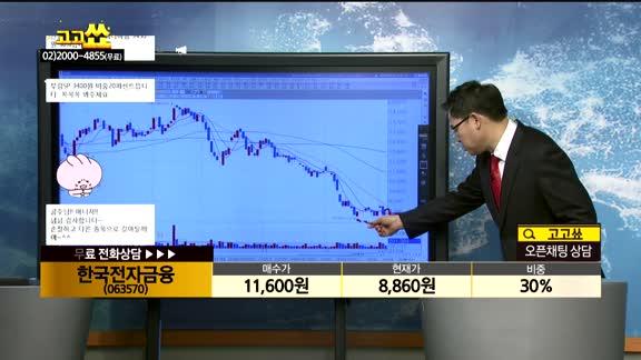 [종목상담]한국전자금융(063570)