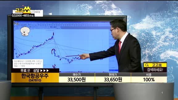 [종목상담]한국항공우주(047810)