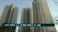전국 아파트 3.3㎡당 평균 분양가 1천114만 원…2%↑