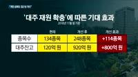 """정완규 한국증권금융 사장 """"개인 공매도 접근성 개선"""""""