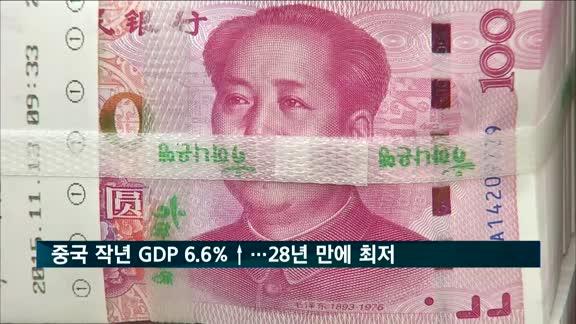 중국 지난해 GDP성장률 6.6%…28년 만에 최저