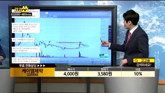 [종목상담]케이엠제약(225430)