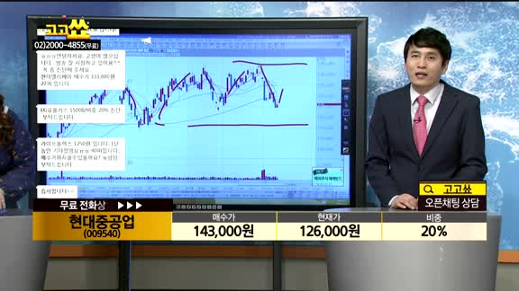 [종목상담]현대중공업(009540)