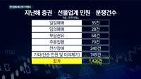 """증권사 잇단 전산 장애…""""배상 받기 참 어렵네"""""""