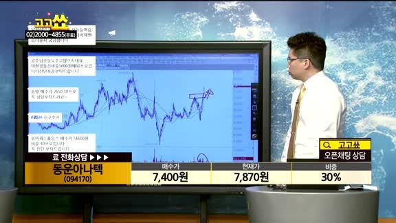 [종목상담]동운아나텍(094170)