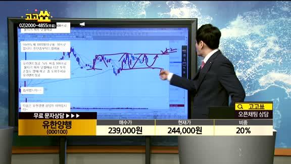 [종목상담]유한양행(000100)