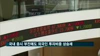 국내 증시 부진에도 외국인 투자비중 상승세