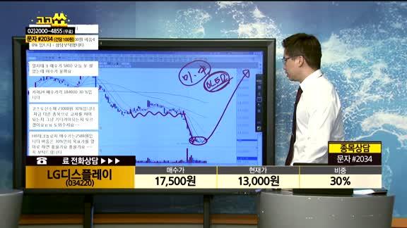 [종목상담]LG디스플레이(034220)