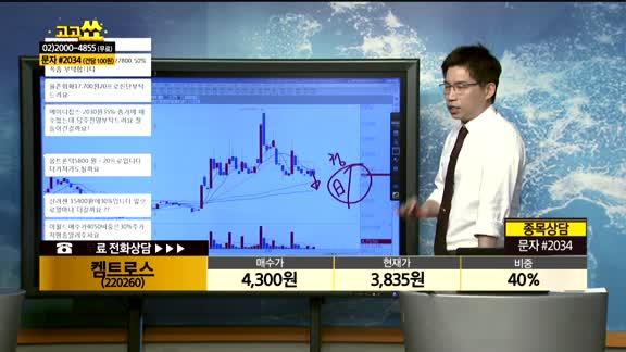 [종목상담]켐트로스(220260)