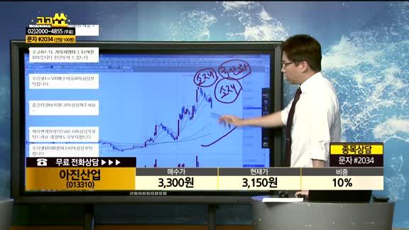 [종목상담]아진산업(013310)